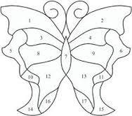 Patrón de mariposa