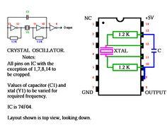 Make your own oscillator modules!