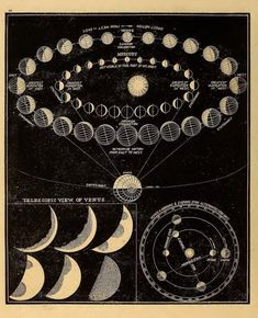 Telescopic View of Venus - antique print 1871 (Smith Illustrated Astronomy, universe stars planet nasa space apollo mercury sky) Celestial - 11 * 17