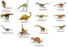 Lo que querías saber acerca de los dinosaurios.