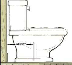 choosing toilets homeowner guide bath remodeling lincoln nebraska