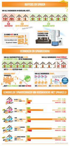 2006 | sparen en buffers in Nederlandse huishoudens ING Nibud |
