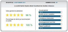 Résultats satisfaction clients UneMaisonBleue au 6 septembre 2013