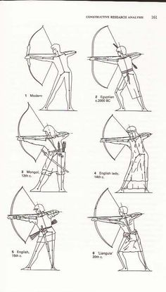 "Scanned from ""Archery anatomy"" showing postures of shoulder being hunched down during pre-release stage."