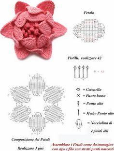schemi fiori crochet flower pattern