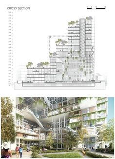 New-York-based studio Architensions has released the design for its shortlisted project, Rising Ryde, for the Ryde Civic Center in Sydney, Australia. Mix Use Building, Building Concept, High Rise Building, Building Design, Building Section, Architecture Concept Drawings, Green Architecture, Sustainable Architecture, Architecture Design