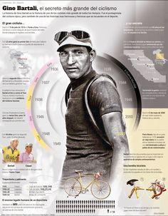 Gino Bartali. Cien años de su nacimiento.