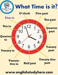 English study English vocabulary English language teaching English grammar English lessons English idioms - Telling the Time in English English Study Here Studying Tips 2019 - Math Vocabulary, English Vocabulary Words, English Phrases, English Idioms, English Lessons, Maths, Teaching English Grammar, English Writing Skills, English Language Learning