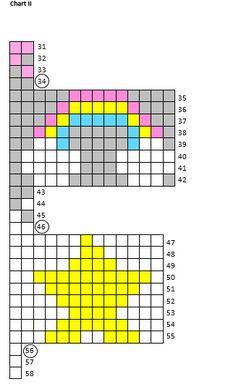 Unicorn Socks – Beyond The Loops Periodic Table, Unicorn, Socks, Knitting, Baby, Periodic Table Chart, Tricot, Periotic Table, Breien