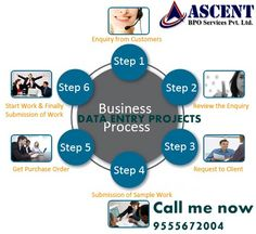 Data Entry Projects and form filling projects are considered as requirements in various businesses today. They open doors of opportunities not just to companies but also to online/offline and home-...