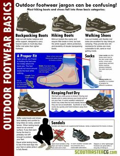 Outdoor shoe jargon