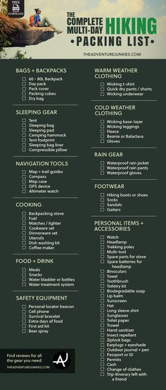 The Complete Hiking Packing List – Best Hiking Gear For Beginners – Backpacking Gadgets – Hiking Equipment List for Women, Men and Kids hiking and camping, day hiking essentials, hiking funny Checklist Camping, Camping List, Camping And Hiking, Camping Hacks, Camping Guide, Winter Camping, Outdoor Camping, Tent Camping, Camping Store