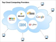 The #cloud computing service #providers in India earn the reputations of the best hosting providers in the world with their updated services at the lowest ever price ranges.For more information just log on to  http://www.cloudcomputinginindia.net/cloud-computing-service-provider.html