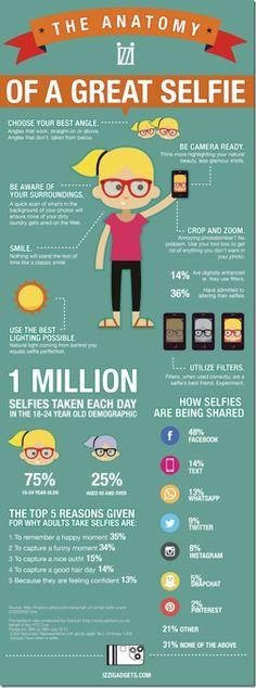 Selfie infographic #WeddingPhotos