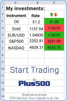 Start trading CFDs now on Stocks, Forex, Commodities and much more straight from your phone with Plus500 app!