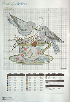 Thrilling Designing Your Own Cross Stitch Embroidery Patterns Ideas. Exhilarating Designing Your Own Cross Stitch Embroidery Patterns Ideas. Cross Stitch Kitchen, Cross Stitch Love, Cross Stitch Needles, Cross Stitch Cards, Cross Stitch Animals, Cross Stitch Flowers, Cross Stitch Designs, Cross Stitching, Cross Stitch Embroidery