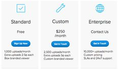 Box Unveils First Standalone Product And New API Pricing At Inaugural Dev Conference