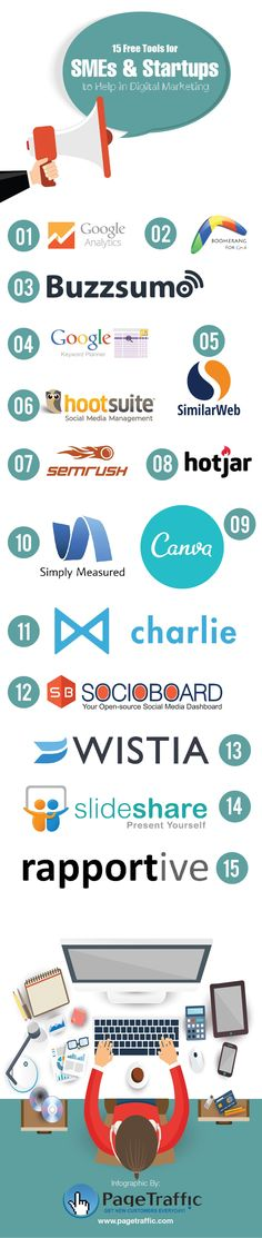 15 Free Tools for SMEs and Startups to Help in Digital Marketing #Infographic #DigitalMarketing