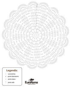Crochet Doily Rug, Crochet Placemats, Crochet Doily Diagram, Crochet Motif Patterns, Crochet Carpet, Crochet Round, Diy Crochet, Crochet Designs, Crochet Circles