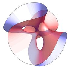 Clebsch surface This is a smooth cubic surface, drawn by Greg Egan. It's most symmetrically described in five dimensions, using the equations v + w + x… I John Baez