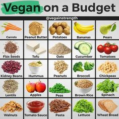 29 Charts That Will Help You Embrace A Vegan Lifestyle I buy all of these foods on a weekly basis, they are basically the staple foods that I can make meals out of. Vegan is not expensive! Vegan Food List, Whole Food Recipes, Healthy Recipes, Simple Recipes, Vegan Recipes Beginner, Cheap Recipes, Vegan Meal Plans, Vegan Weekly Meal Plan, Vegan Meal Prep