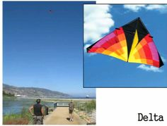 The Drone Alternative: Multispectral Kite Aerial Photography & Photo Processing Workflow