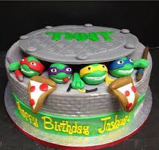 bolos temáticos - Pesquisa Google