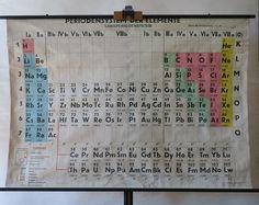 Vintage original 1960s german periodic table by vintageindustrie vintage original 1960s german periodic table of elements urtaz Gallery