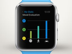 Moodgraph for Apple Watch