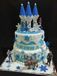 frozen+easy+birthday+cakes | Posted on 05 August 2014 by admin