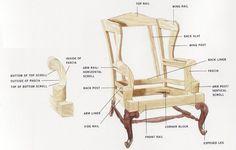 http://www.washingtonianfurniture.com/blog/wp-content/uploads/2013/02/sofa-structure.jpg