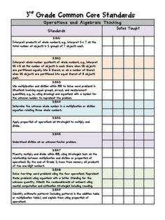 Common Core Standards math checklist- create one of these for my science student folders next year