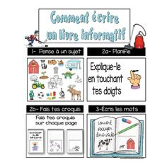 Tableaux ancrage textes informatifs Writer Workshop, French Lessons, Anchor Charts, Literacy, Kindergarten, Classroom, The Unit, Teacher, Activities