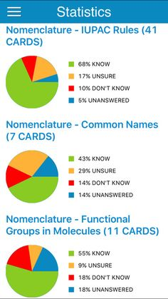 17 Best MCAT Cram Cards images in 2017 | App store, Flashcard, Itunes