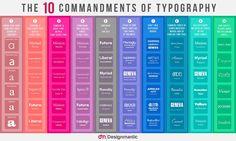 Die zehn Gebote der Typografie. (Infografik: Evan Brown / designmantic…