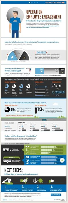 Management : Operation Employee Engagement: Keeping Your Employees Engaged at Work [#infograp