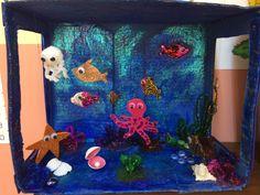 Koli ile akvaryum yapımı:Sulu boya, sim, pul, oynar göz, simli eva, ponpon, şönil