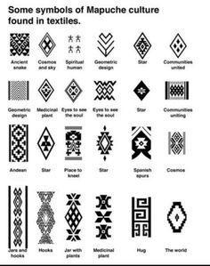 Aztec Tribal Tattoos Pattern Aztec Tribal Tattoos Pattern Aztekisches Stammes Tatowierungsmu In 2020 Small Geometric Tattoo Geometric Tattoo Meaning Inca Tattoo