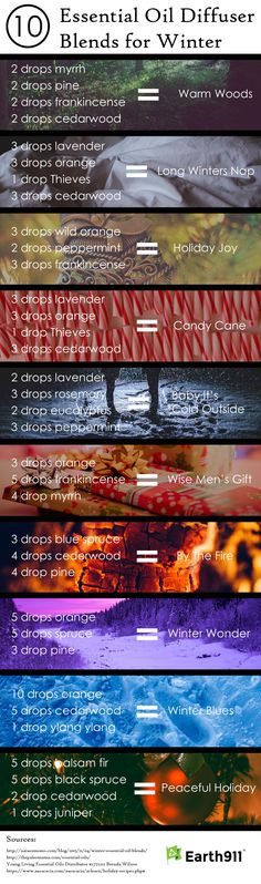 These essential oil diffuser blends are perfect for bringing the wonderful aroma of winter into your home. These essential oil diffuser blends are perfect for bringing the wonderful aroma of winter into your home. Essential Oil Diffuser Blends, Doterra Oils, Doterra Essential Oils, Essential Oil Blends For Colds, Essential Oil Recipies, Cedarwood Essential Oil, Aroma Diffuser, Young Living Oils, Herbs