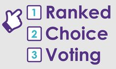 A big win for ranked-choice voting in the Big Apple as voters approve a referendum that will bring ranked-choice voting to the nation's most populous city. Using People, Finals Week, Associate Professor, City Council, Political Science, Foreign Policy, New York City, The Neighbourhood, Self
