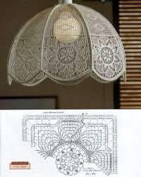 Image result for pantallas para lamparas de crochet