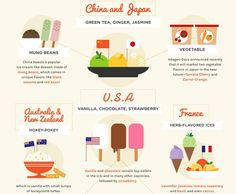 Infographic: Around The World In 80 Ice Cream Flavors - DesignTAXI.com