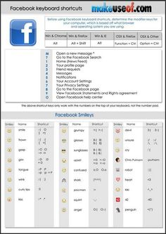 facebook-shortcuts-preview