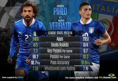 Pirlo & Verratti.