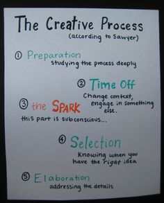 The Creative Process:  1. Preparation  2. Time Off  3. The Spark  4. Selection  5. Elaboration