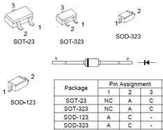 Diodos SMD - Tabela de Códigos Electronics Basics, Electronics Components, Electronics Projects, Componentes Smd, Arduino Display, Electronic Engineering, Circuit Projects, Computer Technology, Grande