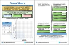 Stormy Winters MPM1D Scatter Plots and Linear Correlation Practice Problem