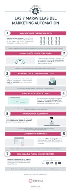 7 maravillas del Marketing Automation #infografia