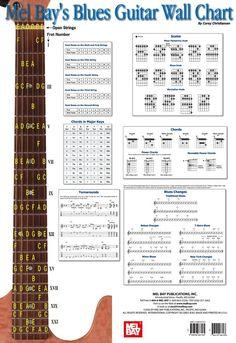 blues guitar chords 2015Confession