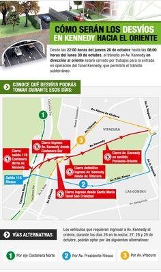 Últimos detalles en Túnel Kennedy: Revisa los cierres que sufrirá la avenida ad portas de su inauguración | Emol.com